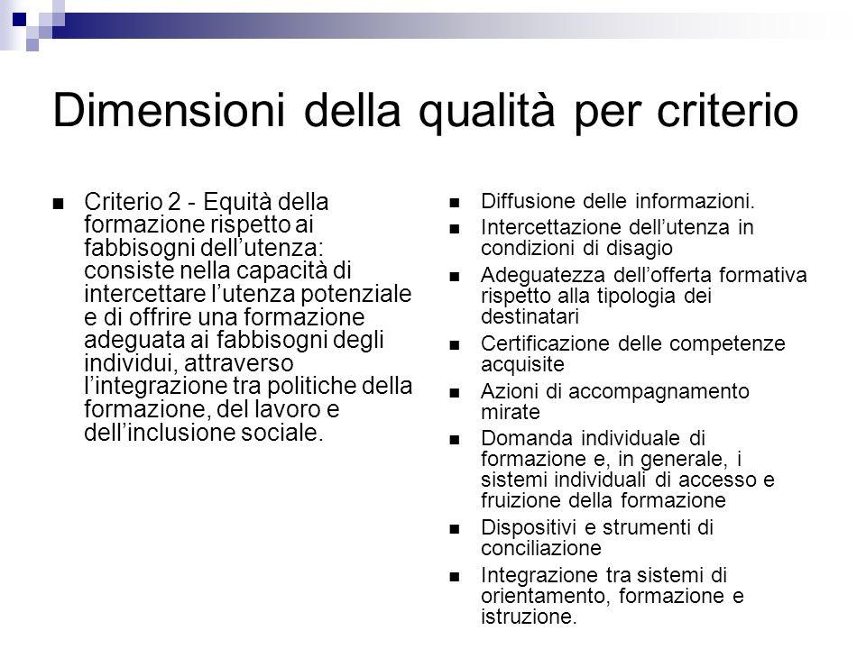 Dimensioni della qualità per criterio Criterio 2 - Equità della formazione rispetto ai fabbisogni dellutenza: consiste nella capacità di intercettare