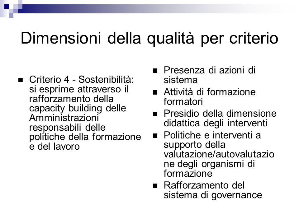 Dimensioni della qualità per criterio Criterio 4 - Sostenibilità: si esprime attraverso il rafforzamento della capacity building delle Amministrazioni