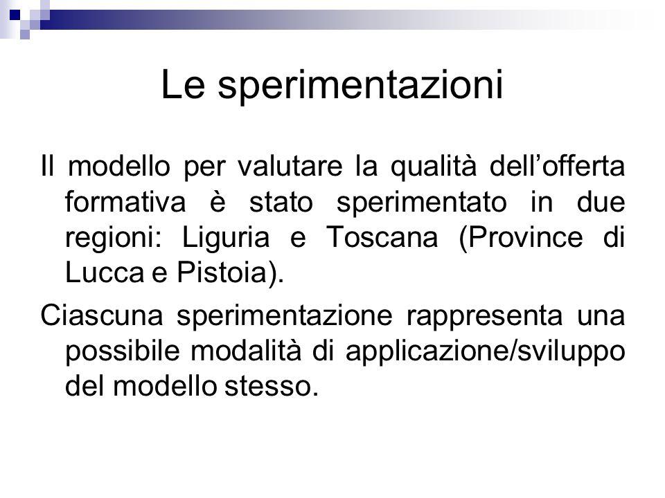 Le sperimentazioni Il modello per valutare la qualità dellofferta formativa è stato sperimentato in due regioni: Liguria e Toscana (Province di Lucca