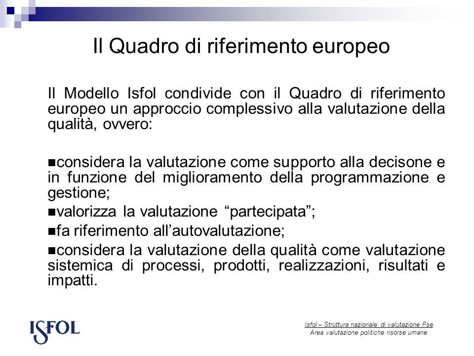 Il Quadro di riferimento europeo Isfol – Struttura nazionale di valutazione Fse Area valutazione politiche risorse umane Il Modello Isfol condivide co