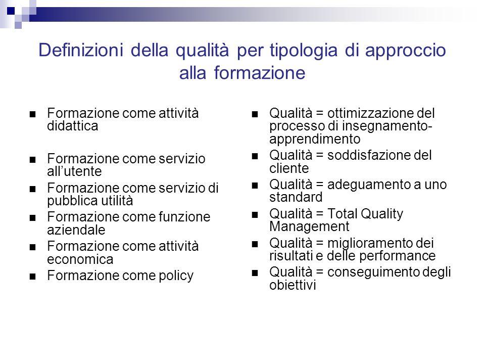 Definizioni della qualità per tipologia di approccio alla formazione Formazione come attività didattica Formazione come servizio allutente Formazione