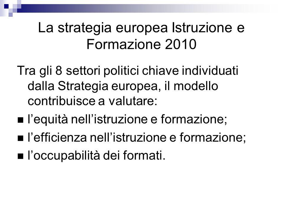 La strategia europea Istruzione e Formazione 2010 Tra gli 8 settori politici chiave individuati dalla Strategia europea, il modello contribuisce a valutare: lequità nellistruzione e formazione; lefficienza nellistruzione e formazione; loccupabilità dei formati.