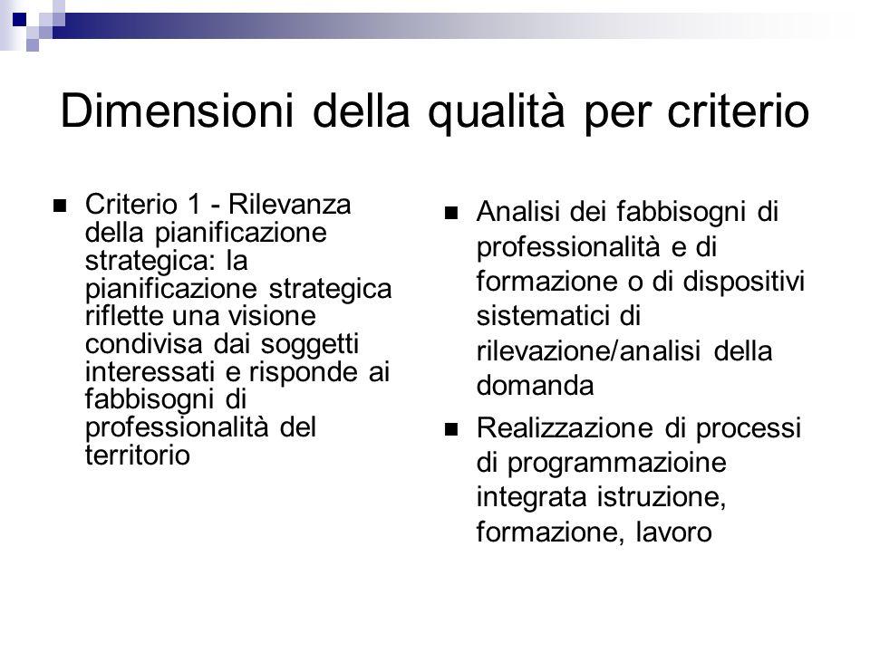Dimensioni della qualità per criterio Criterio 1 - Rilevanza della pianificazione strategica: la pianificazione strategica riflette una visione condiv