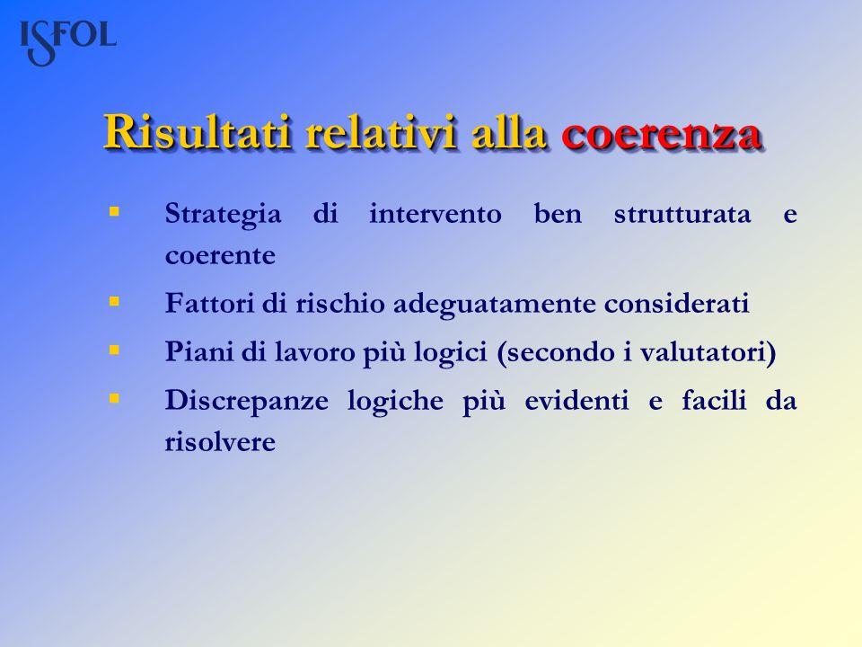 Risultati relativi alla coerenza Strategia di intervento ben strutturata e coerente Fattori di rischio adeguatamente considerati Piani di lavoro più l