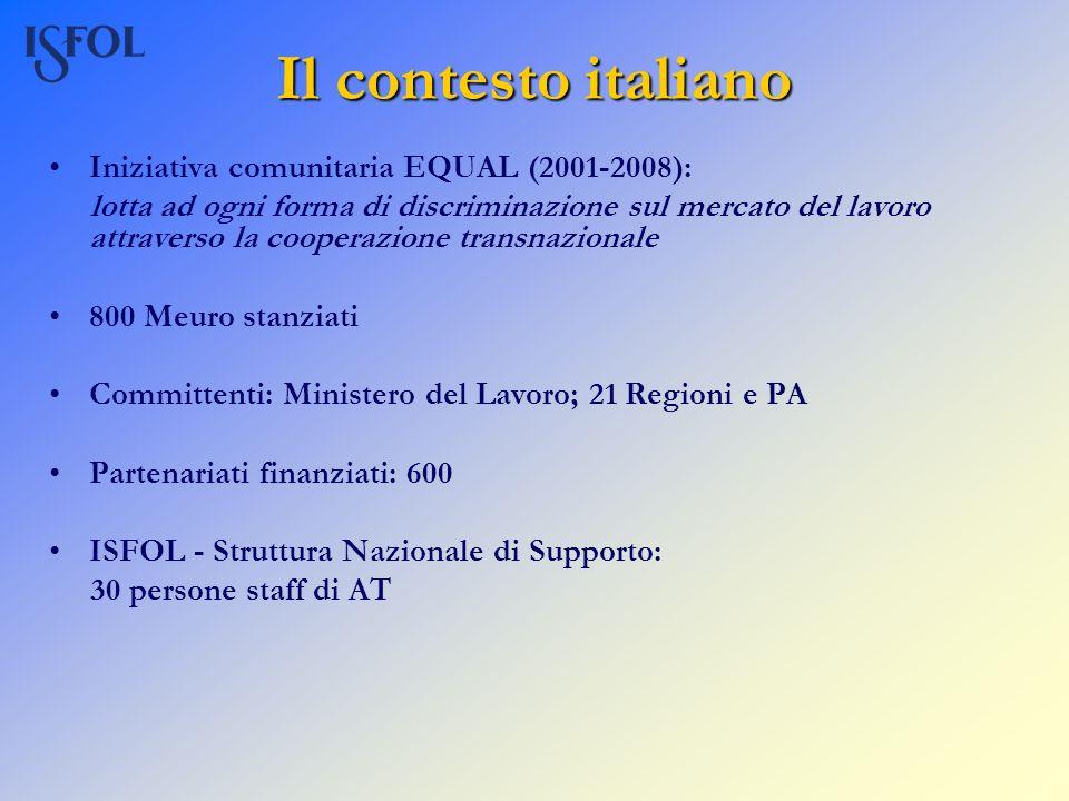 Il contesto italiano Iniziativa comunitaria EQUAL (2001-2008): lotta ad ogni forma di discriminazione sul mercato del lavoro attraverso la cooperazion