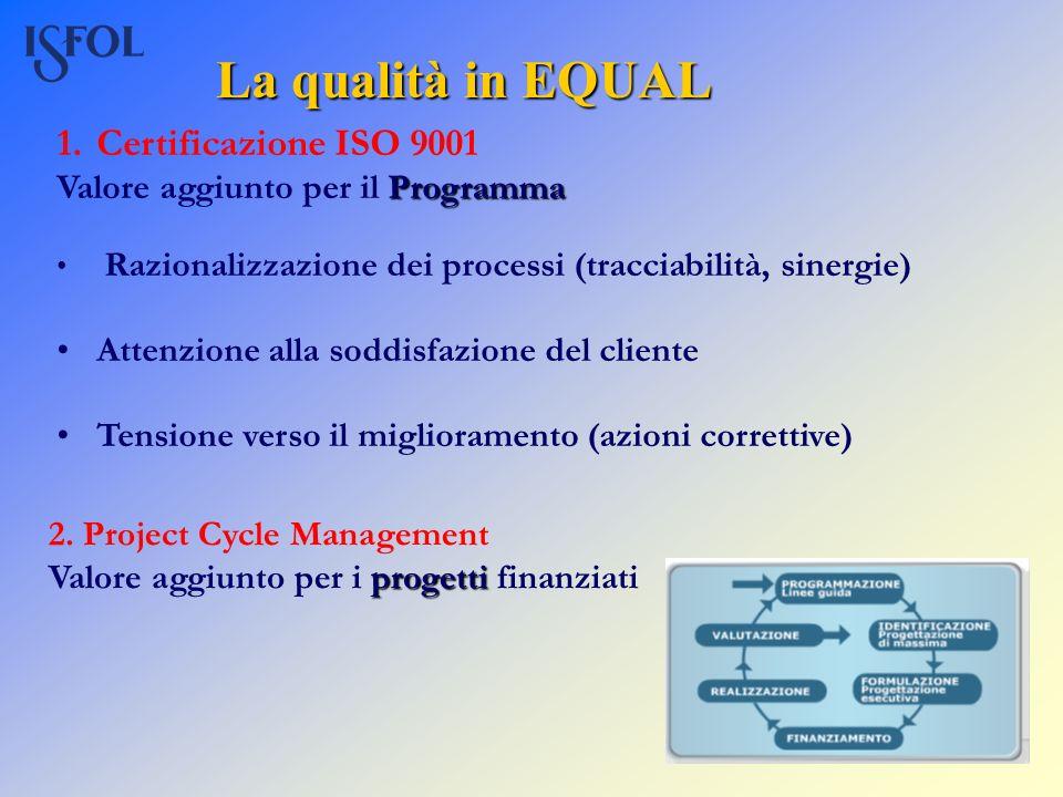 La qualità in EQUAL 1.Certificazione ISO 9001 Programma Valore aggiunto per il Programma Razionalizzazione dei processi (tracciabilità, sinergie) Atte