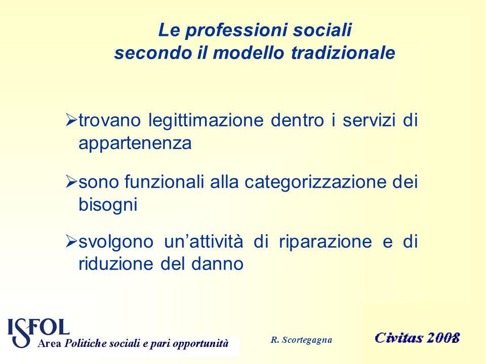 2 Le professioni sociali secondo il modello tradizionale trovano legittimazione dentro i servizi di appartenenza sono funzionali alla categorizzazione dei bisogni svolgono unattività di riparazione e di riduzione del danno R.