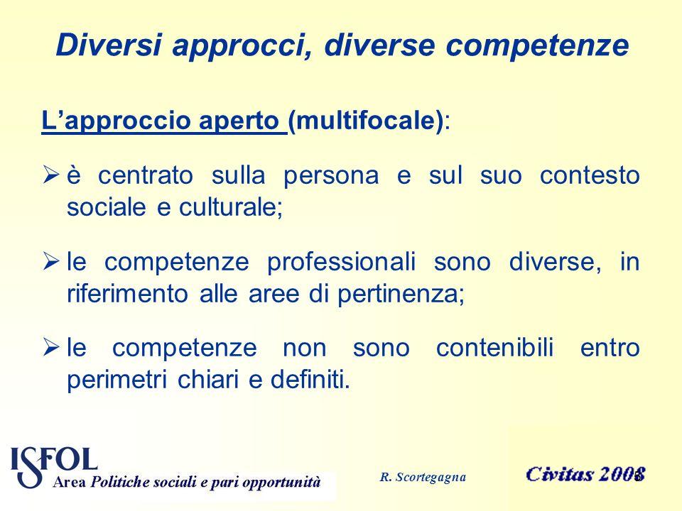 5 Diversi approcci, diverse competenze Lapproccio aperto (multifocale): è centrato sulla persona e sul suo contesto sociale e culturale; le competenze professionali sono diverse, in riferimento alle aree di pertinenza; le competenze non sono contenibili entro perimetri chiari e definiti.