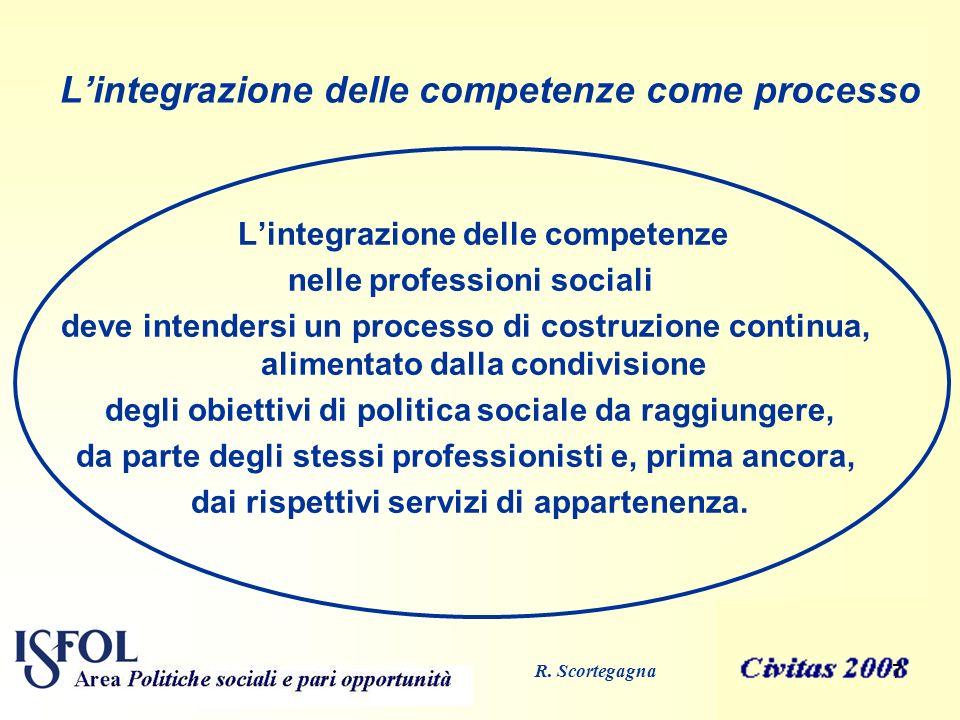 7 Lintegrazione delle competenze come processo Lintegrazione delle competenze nelle professioni sociali deve intendersi un processo di costruzione continua, alimentato dalla condivisione degli obiettivi di politica sociale da raggiungere, da parte degli stessi professionisti e, prima ancora, dai rispettivi servizi di appartenenza.