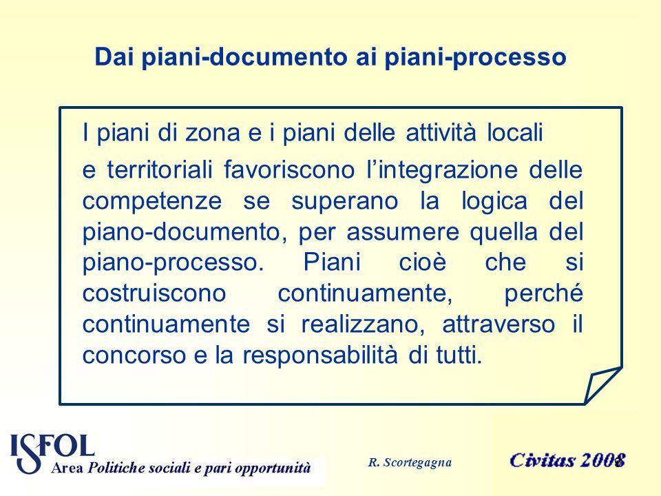 9 Dai piani-documento ai piani-processo I piani di zona e i piani delle attività locali e territoriali favoriscono lintegrazione delle competenze se superano la logica del piano-documento, per assumere quella del piano-processo.