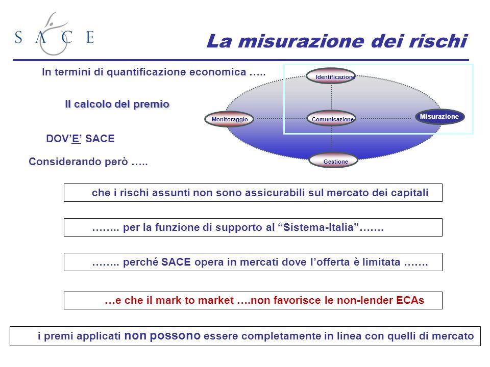 La misurazione dei rischi In termini di quantificazione economica …..