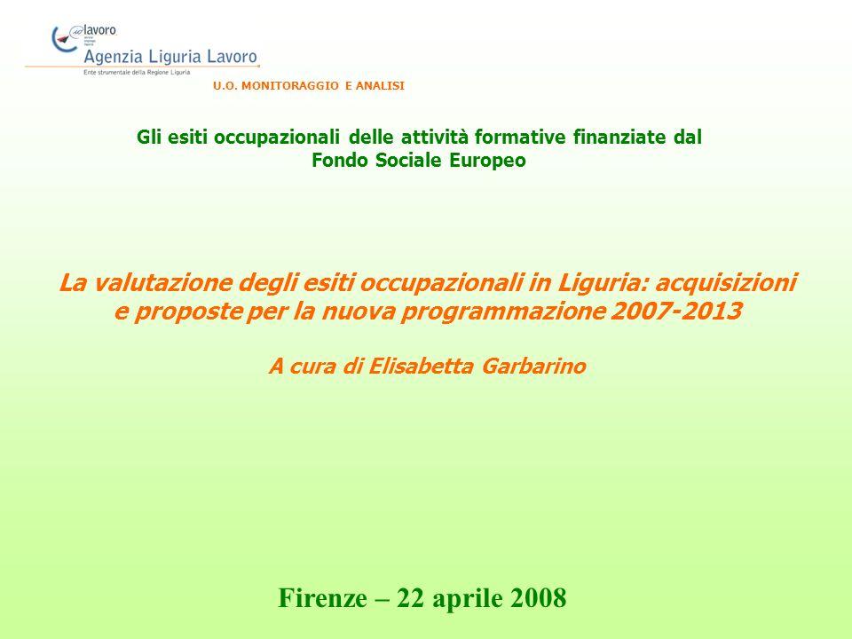 U.O. MONITORAGGIO E ANALISI Gli esiti occupazionali delle attività formative finanziate dal Fondo Sociale Europeo La valutazione degli esiti occupazio