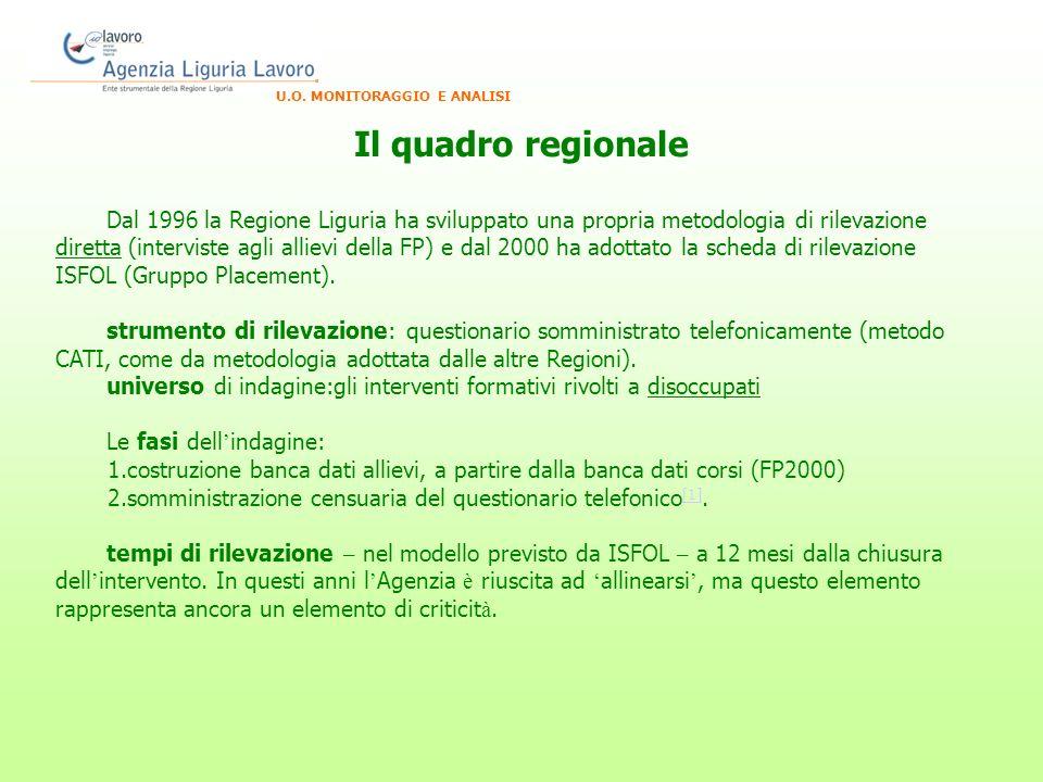 Il quadro regionale U.O.