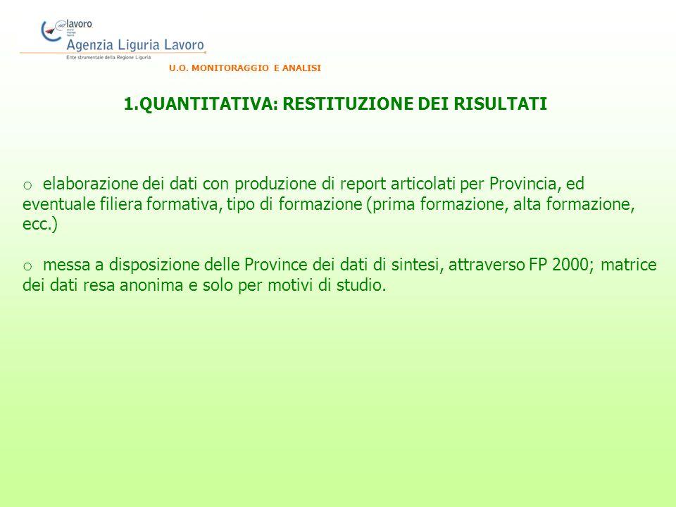 U.O. MONITORAGGIO E ANALISI 1.QUANTITATIVA: RESTITUZIONE DEI RISULTATI o elaborazione dei dati con produzione di report articolati per Provincia, ed e