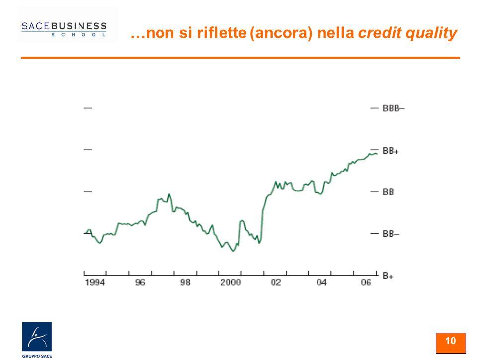 10 …non si riflette (ancora) nella credit quality