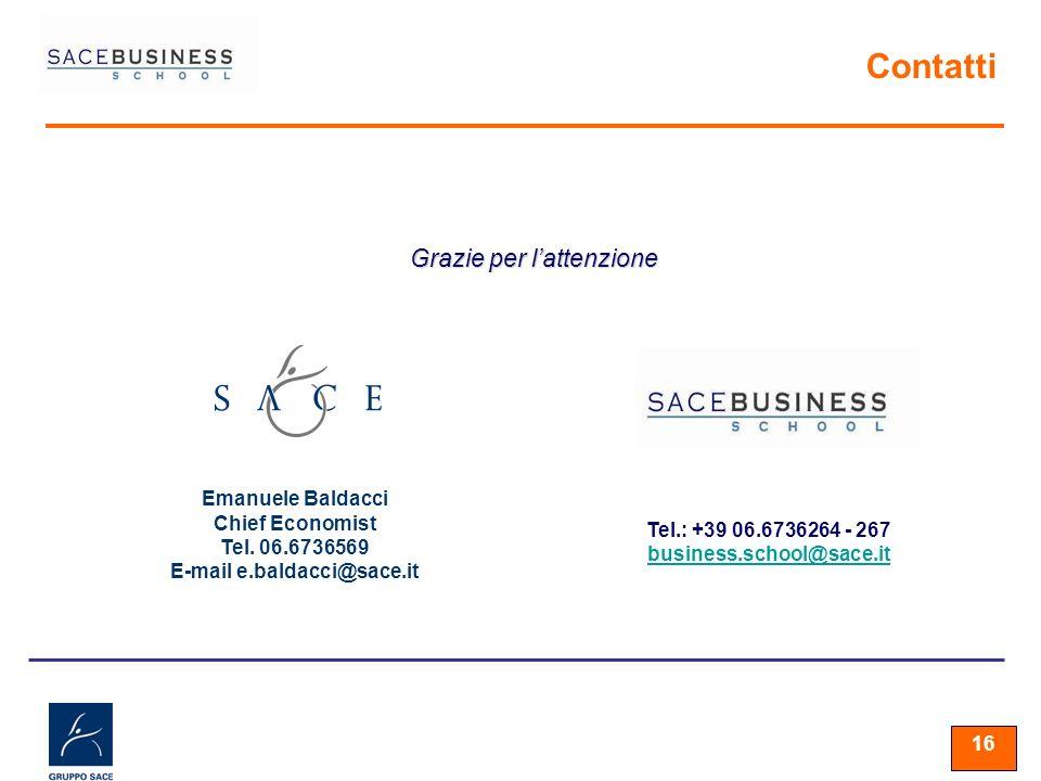 16 Grazie per lattenzione Tel.: +39 06.6736264 - 267 business.school@sace.it Contatti Emanuele Baldacci Chief Economist Tel. 06.6736569 E-mail e.balda