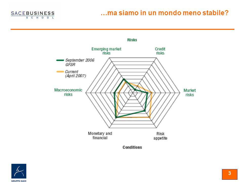 4 I plus I plus: corporate profits avanti tutta…