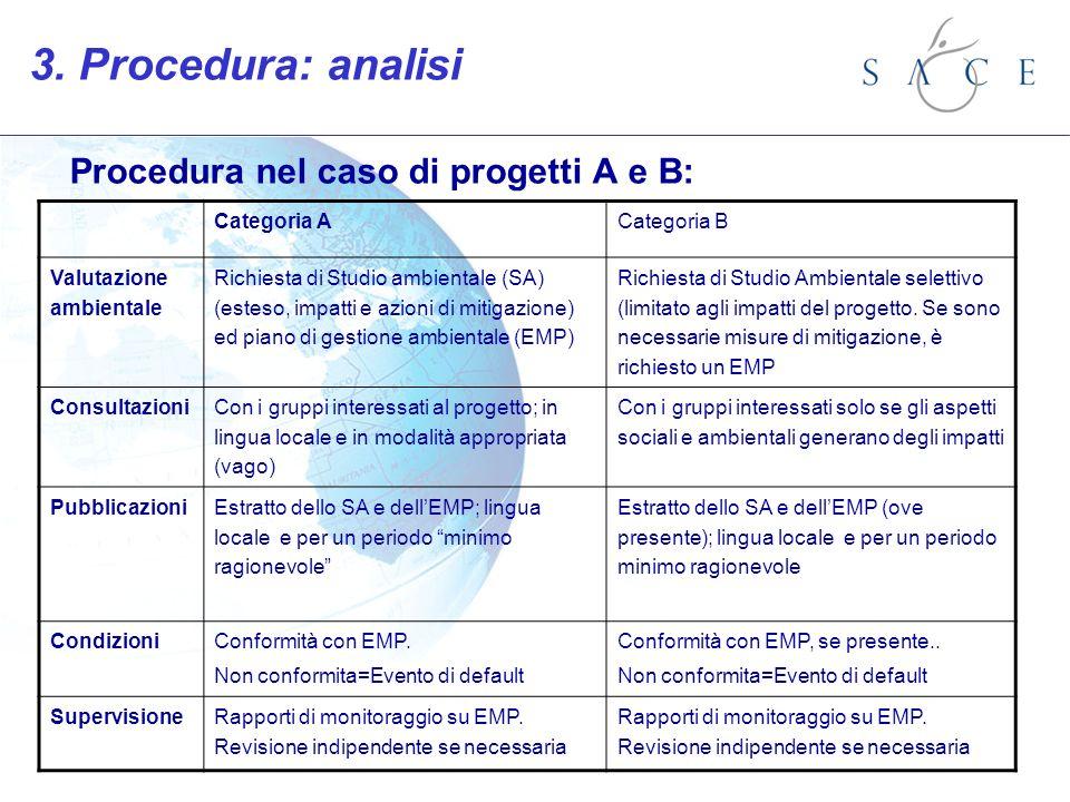 3. Procedura: analisi Procedura nel caso di progetti A e B: Categoria ACategoria B Valutazione ambientale Richiesta di Studio ambientale (SA) (esteso,