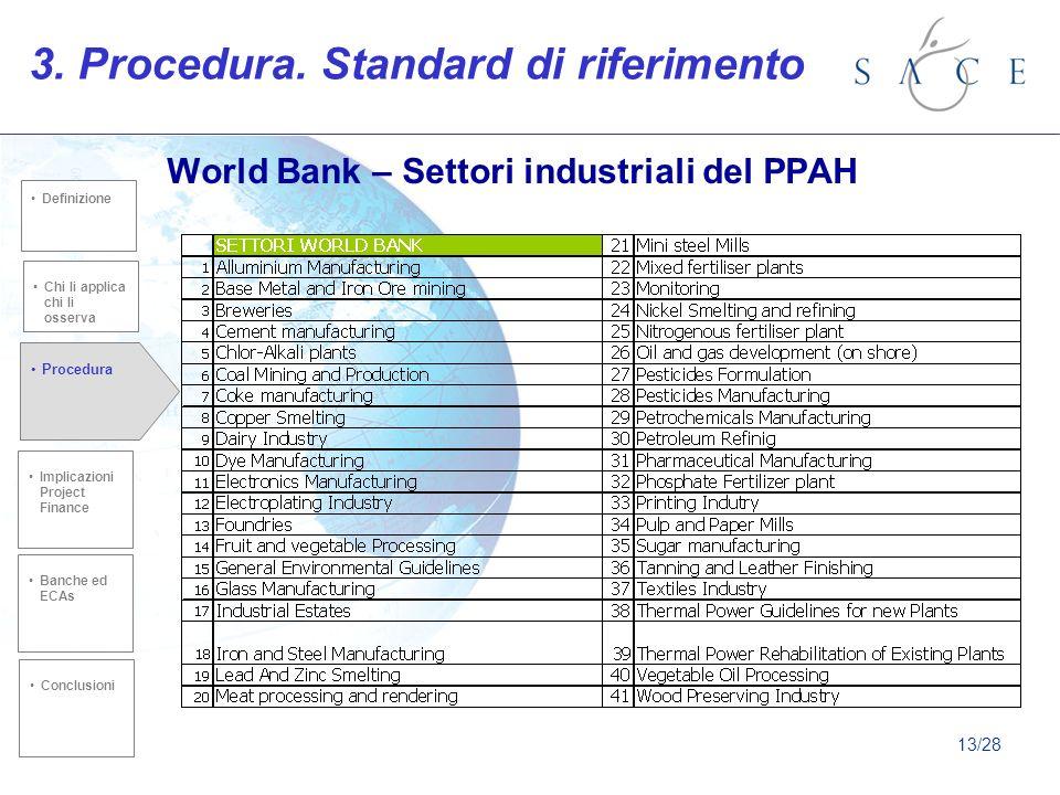 World Bank – Settori industriali del PPAH Chi li applica chi li osserva Implicazioni Project Finance Procedura Banche ed ECAs Conclusioni Definizione 3.