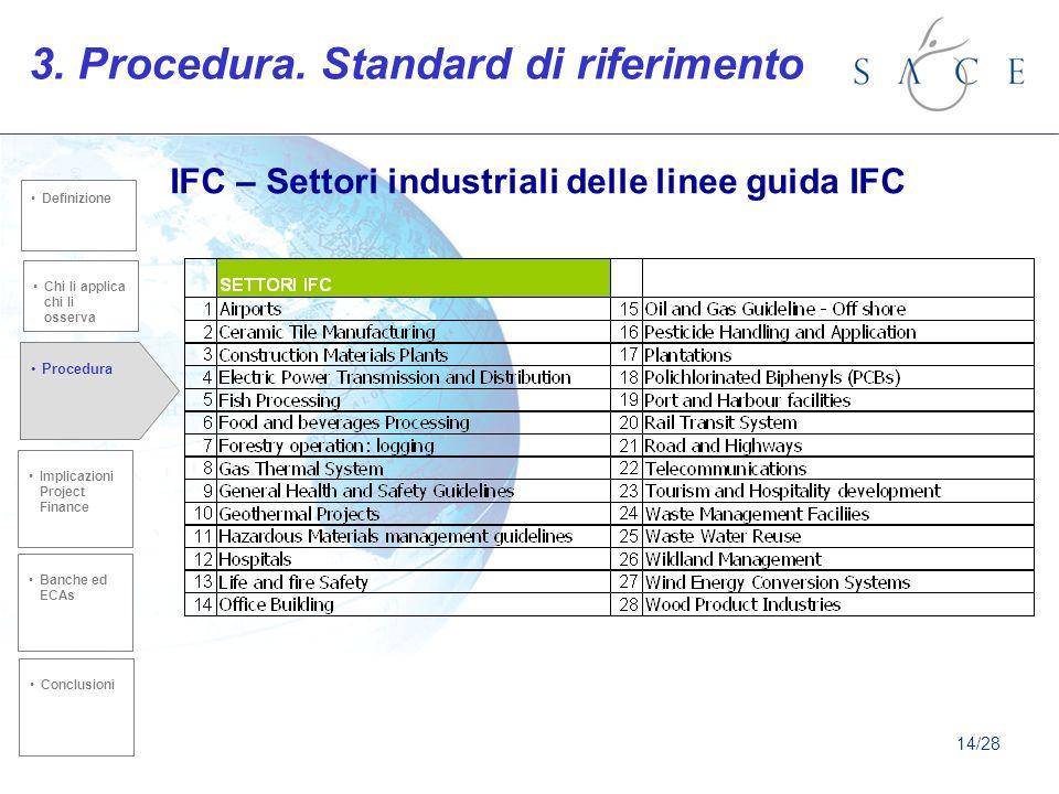 IFC – Settori industriali delle linee guida IFC Chi li applica chi li osserva Implicazioni Project Finance Procedura Banche ed ECAs Conclusioni Definizione 3.