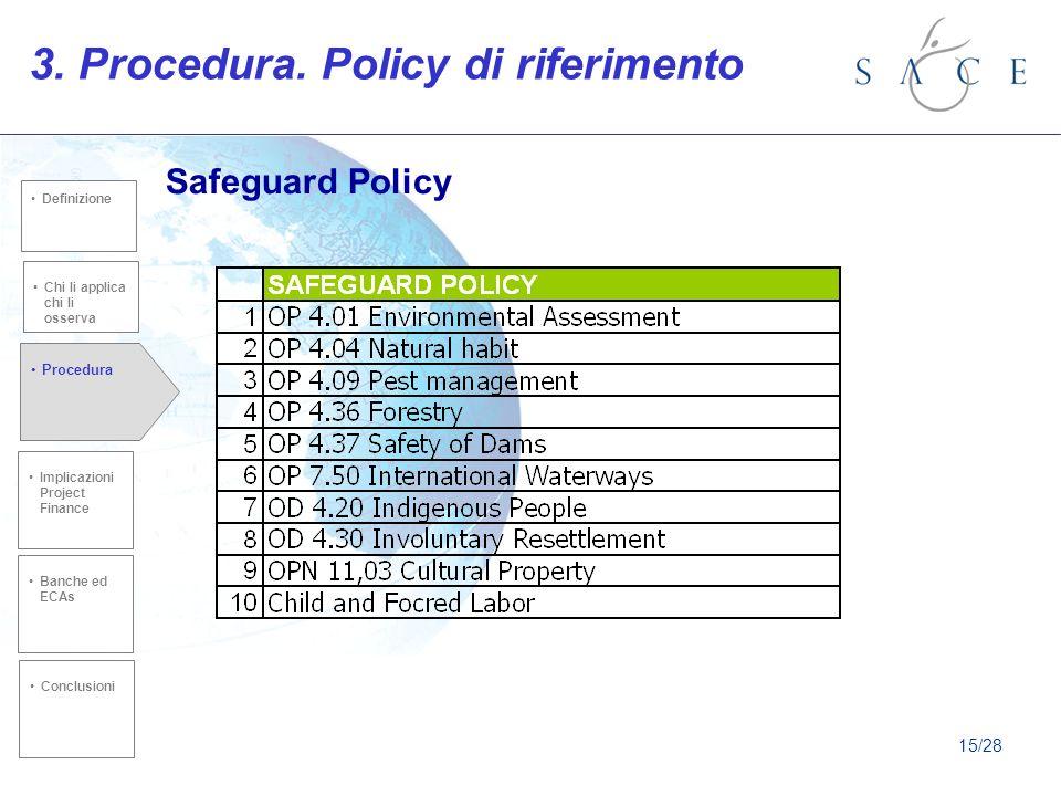 Safeguard Policy 3. Procedura. Policy di riferimento Chi li applica chi li osserva Implicazioni Project Finance Procedura Banche ed ECAs Conclusioni D