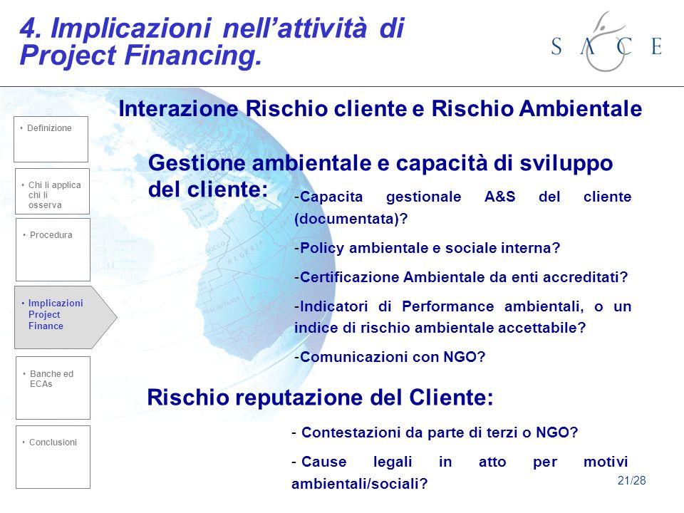 4.Implicazioni nellattività di Project Financing.