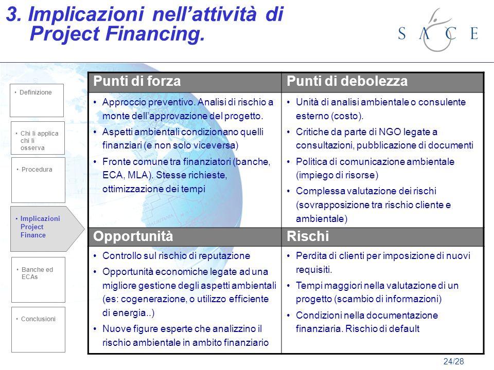 3. Implicazioni nellattività di Project Financing. Punti di forzaPunti di debolezza Approccio preventivo. Analisi di rischio a monte dellapprovazione