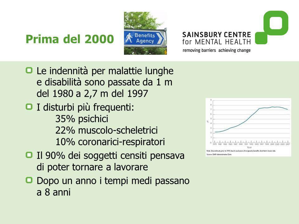 Prima del 2000 Le indennità per malattie lunghe e disabilità sono passate da 1 m del 1980 a 2,7 m del 1997 I disturbi più frequenti: 35% psichici 22% muscolo-scheletrici 10% coronarici-respiratori Il 90% dei soggetti censiti pensava di poter tornare a lavorare Dopo un anno i tempi medi passano a 8 anni