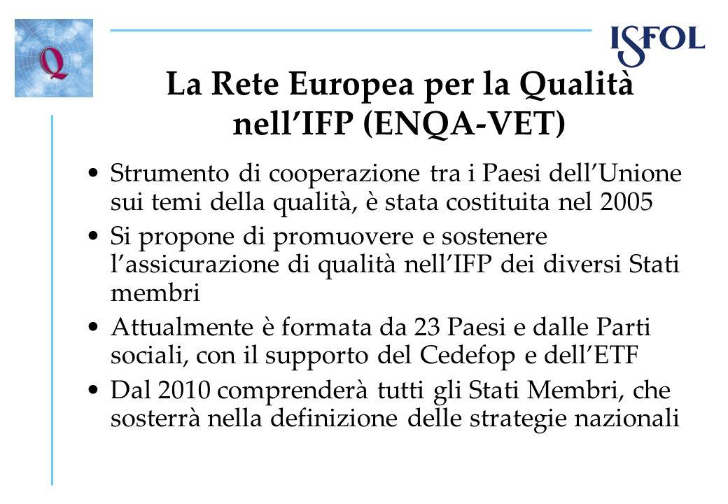 La Rete Europea per la Qualità nellIFP (ENQA-VET) Strumento di cooperazione tra i Paesi dellUnione sui temi della qualità, è stata costituita nel 2005 Si propone di promuovere e sostenere lassicurazione di qualità nellIFP dei diversi Stati membri Attualmente è formata da 23 Paesi e dalle Parti sociali, con il supporto del Cedefop e dellETF Dal 2010 comprenderà tutti gli Stati Membri, che sosterrà nella definizione delle strategie nazionali