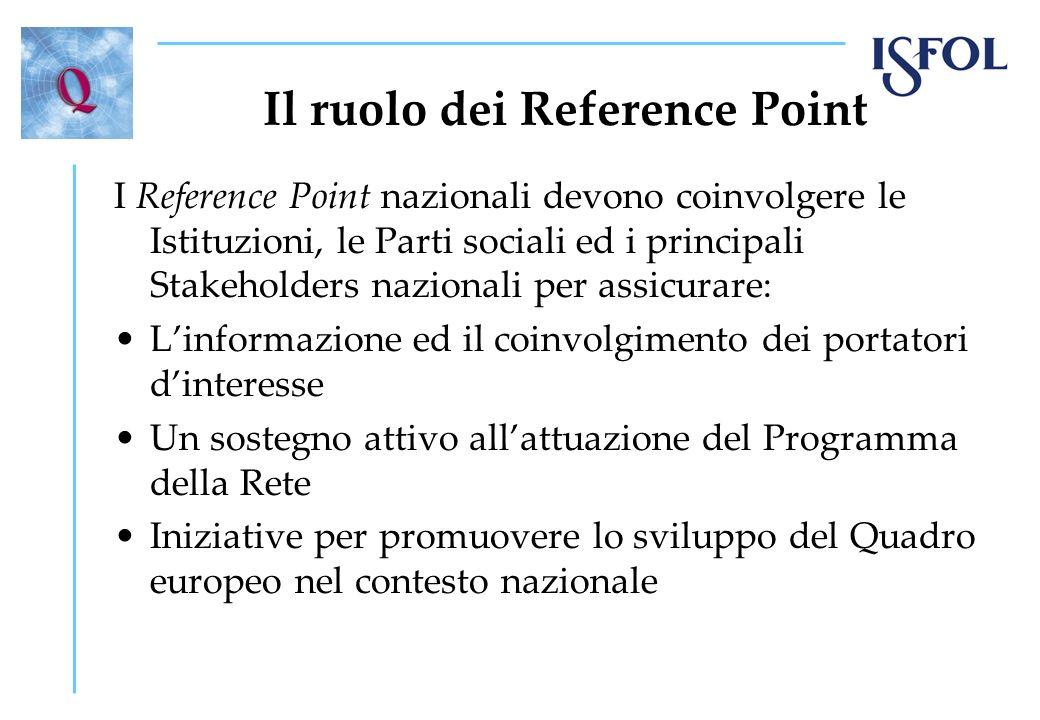 Il ruolo dei Reference Point I Reference Point nazionali devono coinvolgere le Istituzioni, le Parti sociali ed i principali Stakeholders nazionali per assicurare: Linformazione ed il coinvolgimento dei portatori dinteresse Un sostegno attivo allattuazione del Programma della Rete Iniziative per promuovere lo sviluppo del Quadro europeo nel contesto nazionale