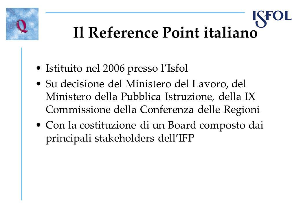 Il Reference Point italiano Istituito nel 2006 presso lIsfol Su decisione del Ministero del Lavoro, del Ministero della Pubblica Istruzione, della IX Commissione della Conferenza delle Regioni Con la costituzione di un Board composto dai principali stakeholders dellIFP