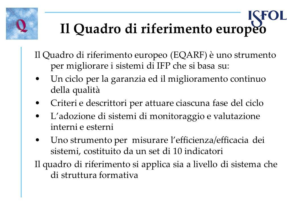 Il Quadro di riferimento europeo Il Quadro di riferimento europeo (EQARF) è uno strumento per migliorare i sistemi di IFP che si basa su: Un ciclo per la garanzia ed il miglioramento continuo della qualità Criteri e descrittori per attuare ciascuna fase del ciclo Ladozione di sistemi di monitoraggio e valutazione interni e esterni Uno strumento per misurare lefficienza/efficacia dei sistemi, costituito da un set di 10 indicatori Il quadro di riferimento si applica sia a livello di sistema che di struttura formativa
