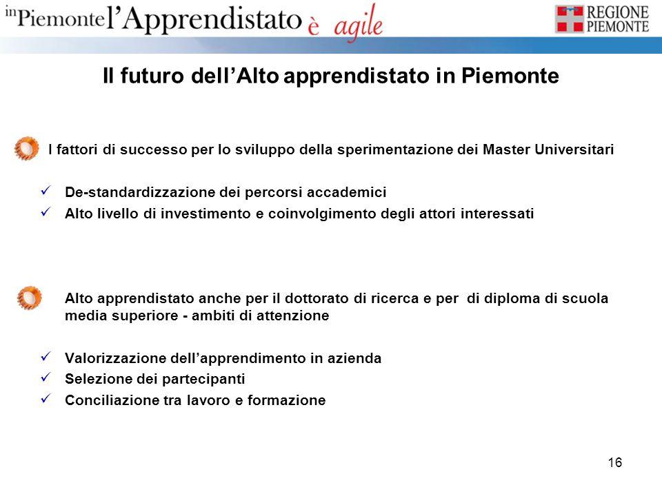 16 Il futuro dellAlto apprendistato in Piemonte I fattori di successo per lo sviluppo della sperimentazione dei Master Universitari De-standardizzazio