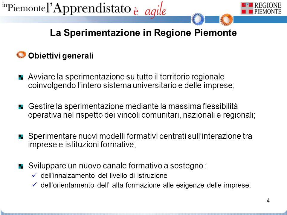 4 La Sperimentazione in Regione Piemonte Obiettivi generali Avviare la sperimentazione su tutto il territorio regionale coinvolgendo lintero sistema u