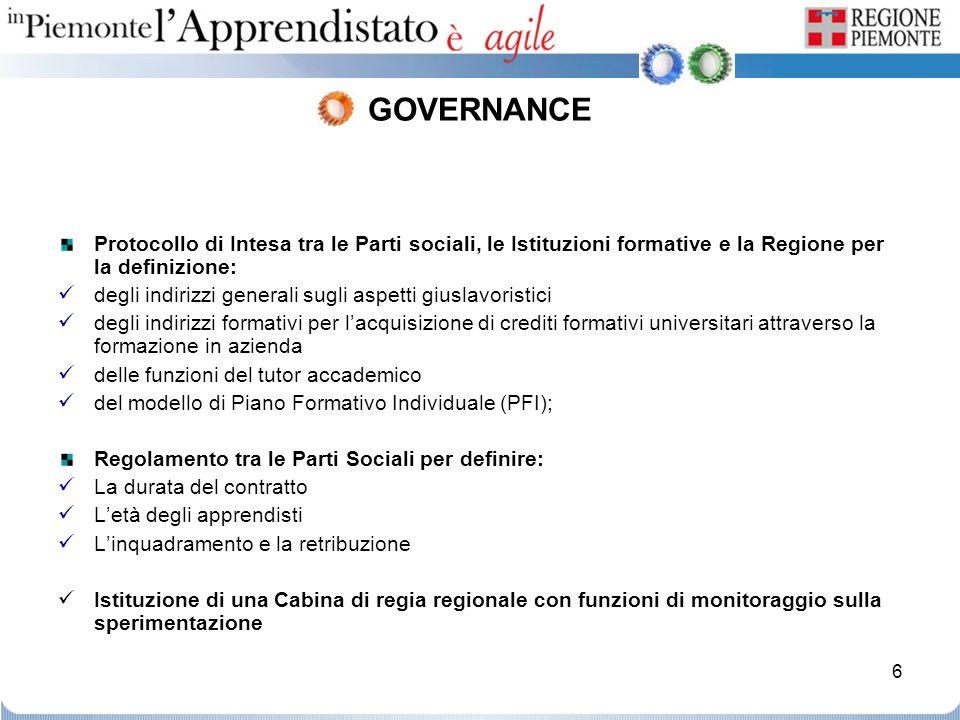 6 GOVERNANCE Protocollo di Intesa tra le Parti sociali, le Istituzioni formative e la Regione per la definizione: degli indirizzi generali sugli aspet