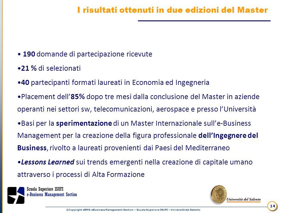 @Copyright eBMS-eBusiness Management Section – Scuola Superiore ISUFI – Università del Salento 14 190 domande di partecipazione ricevute 21 % di selez