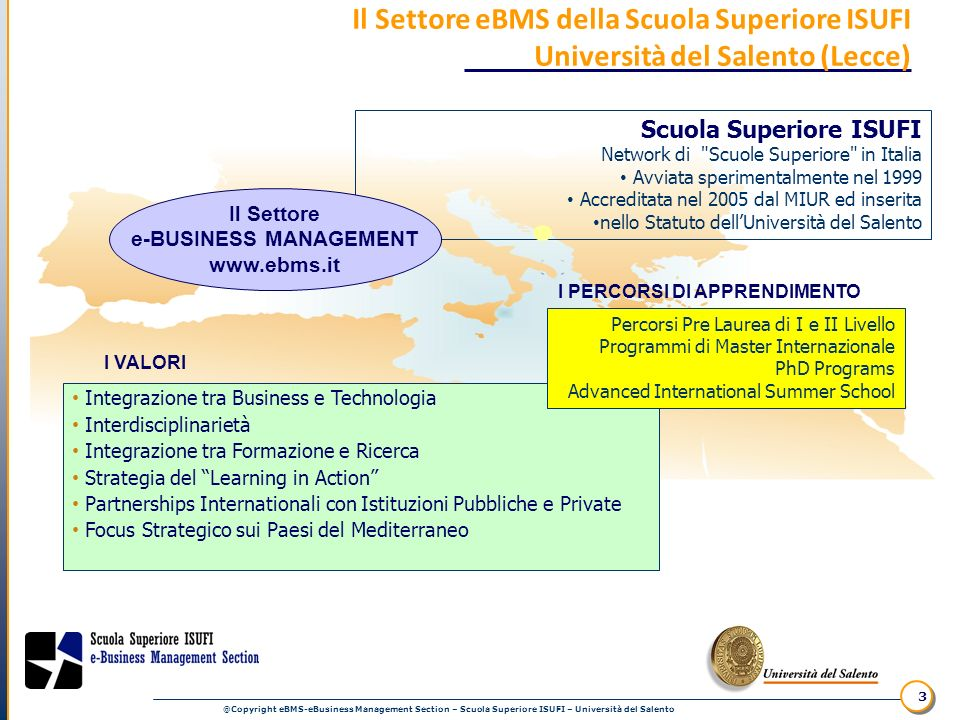 @Copyright eBMS-eBusiness Management Section – Scuola Superiore ISUFI – Università del Salento 3 Scuola Superiore ISUFI Network di