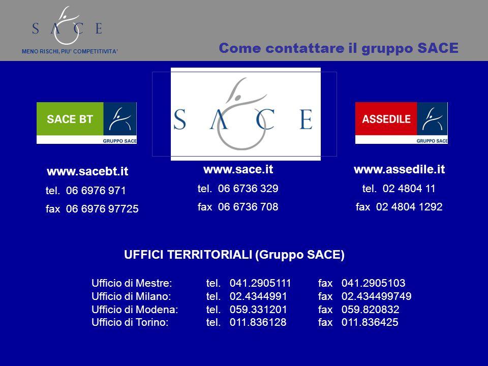 MENO RISCHI, PIU COMPETITIVITA Come contattare il gruppo SACE www.sace.it tel.
