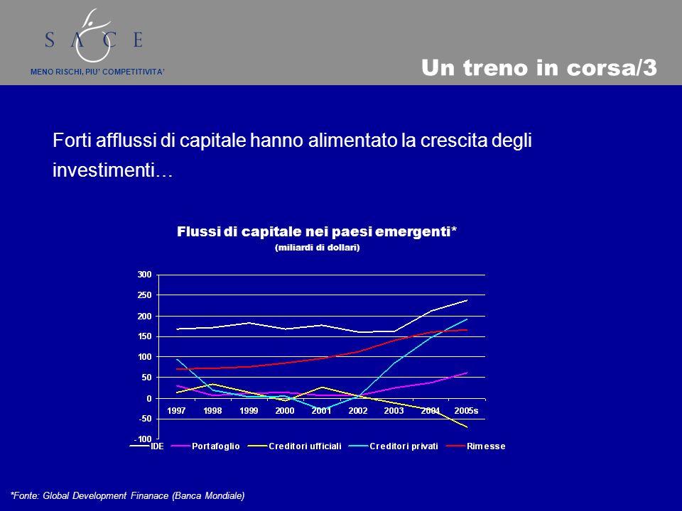 MENO RISCHI, PIU COMPETITIVITA Non solo rischi?/3 Gli effetti di secondo ordine sono contenuti *Fonte: FMI Area euro Usa