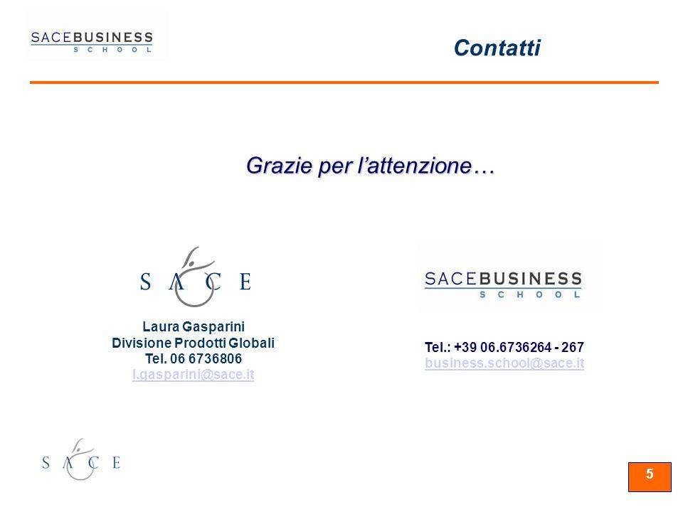 55 5 Grazie per lattenzione… Tel.: +39 06.6736264 - 267 business.school@sace.it Contatti Laura Gasparini Divisione Prodotti Globali Tel.