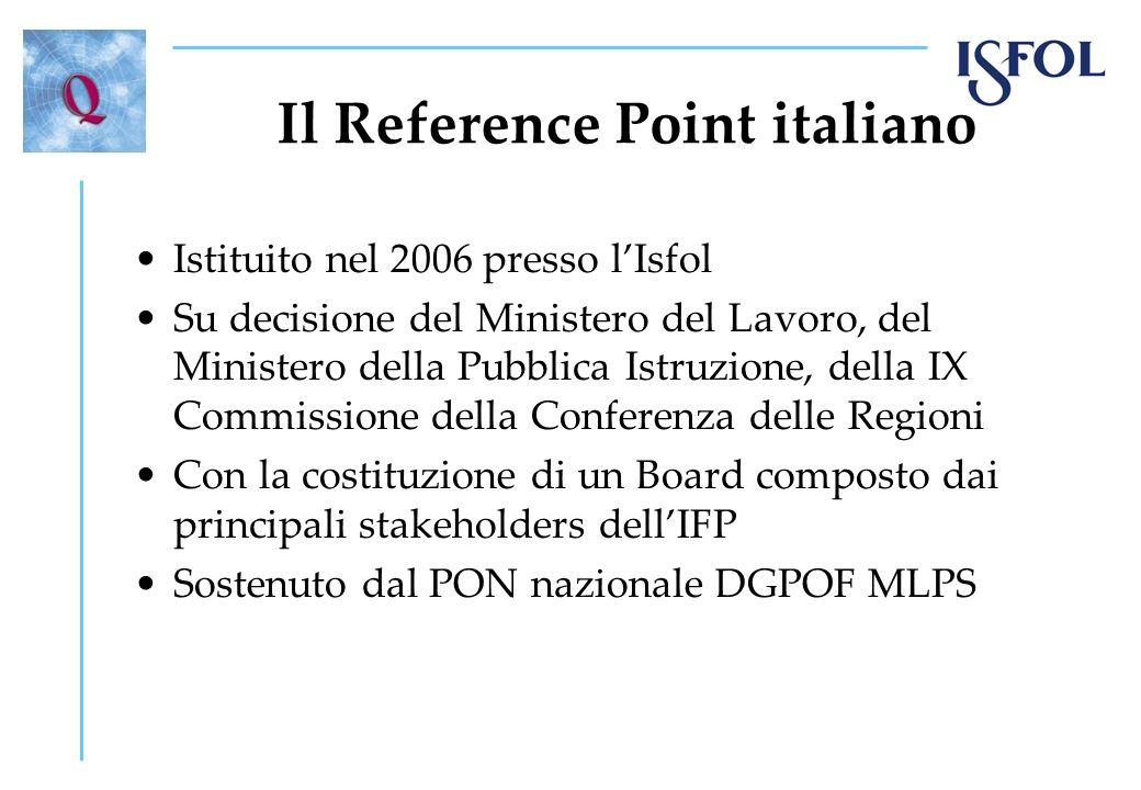 Il Reference Point italiano Istituito nel 2006 presso lIsfol Su decisione del Ministero del Lavoro, del Ministero della Pubblica Istruzione, della IX