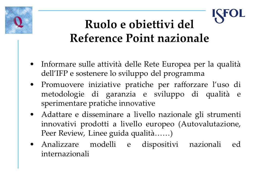 Ruolo e obiettivi del Reference Point nazionale Informare sulle attività delle Rete Europea per la qualità dellIFP e sostenere lo sviluppo del program