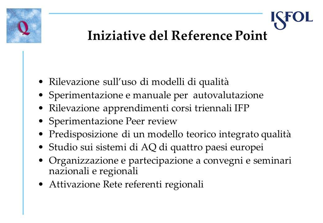 Iniziative del Reference Point Rilevazione sulluso di modelli di qualità Sperimentazione e manuale per autovalutazione Rilevazione apprendimenti corsi