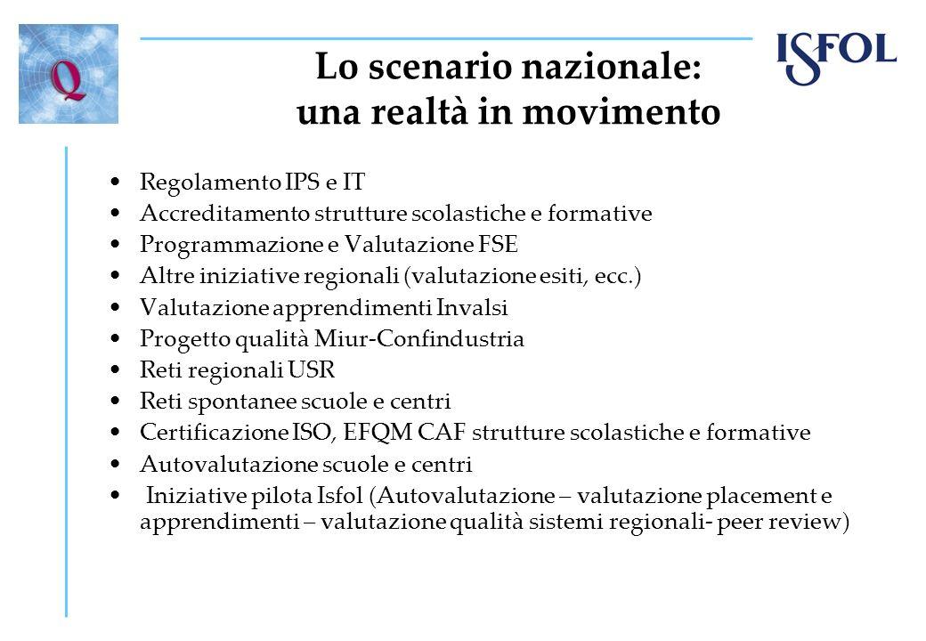 Lo scenario nazionale: una realtà in movimento Regolamento IPS e IT Accreditamento strutture scolastiche e formative Programmazione e Valutazione FSE