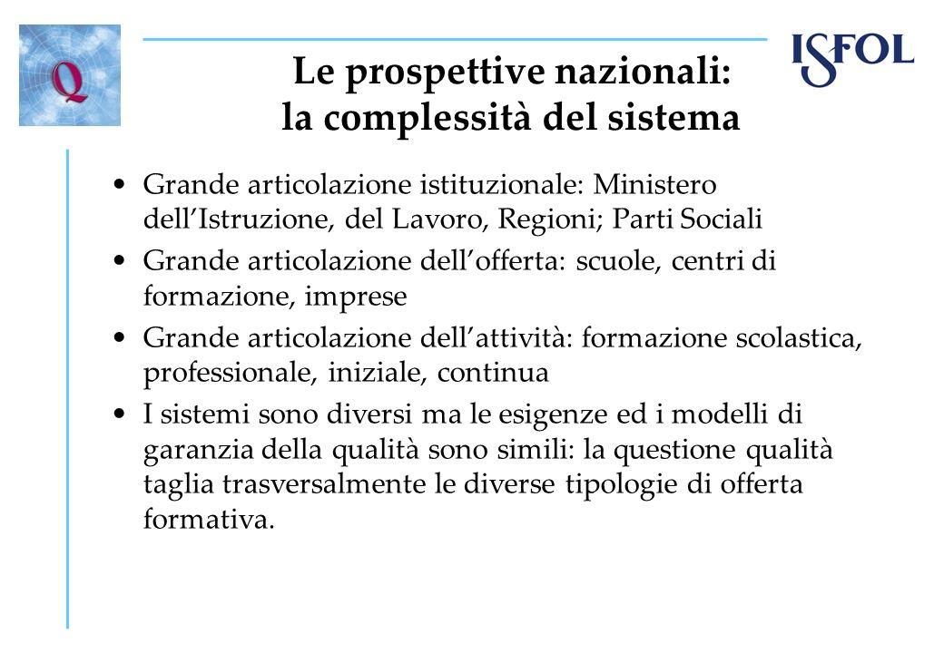 Le prospettive nazionali: la complessità del sistema Grande articolazione istituzionale: Ministero dellIstruzione, del Lavoro, Regioni; Parti Sociali