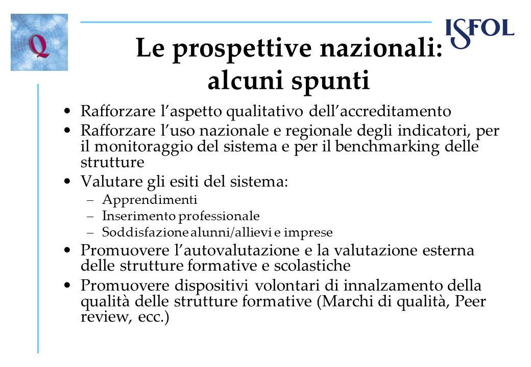 Le prospettive nazionali: alcuni spunti Rafforzare laspetto qualitativo dellaccreditamento Rafforzare luso nazionale e regionale degli indicatori, per