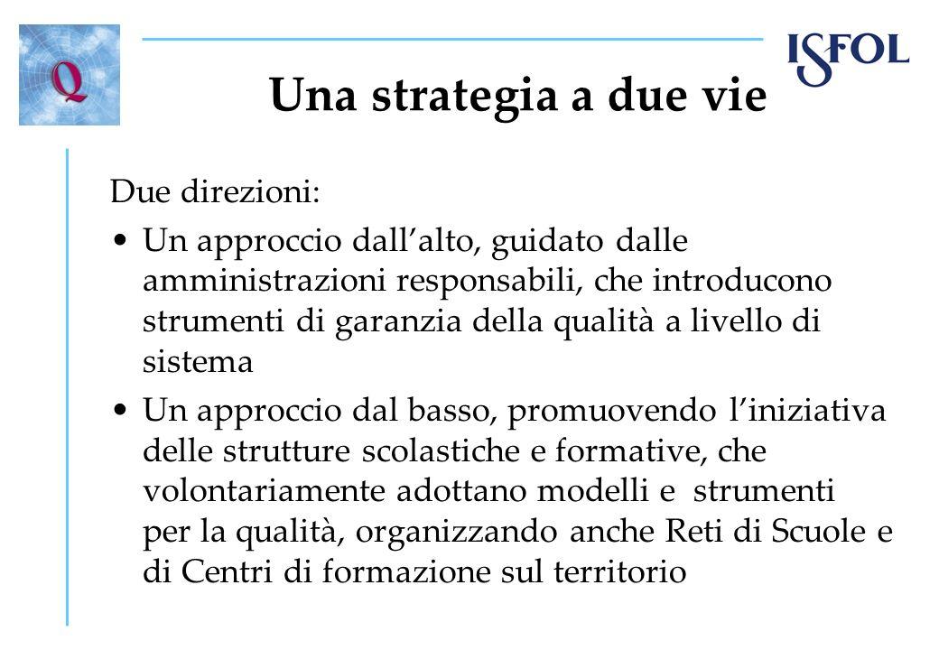 Una strategia a due vie Due direzioni: Un approccio dallalto, guidato dalle amministrazioni responsabili, che introducono strumenti di garanzia della