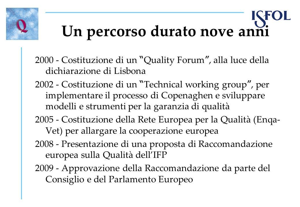 Un percorso durato nove anni 2000 - Costituzione di un Quality Forum, alla luce della dichiarazione di Lisbona 2002 - Costituzione di un Technical wor