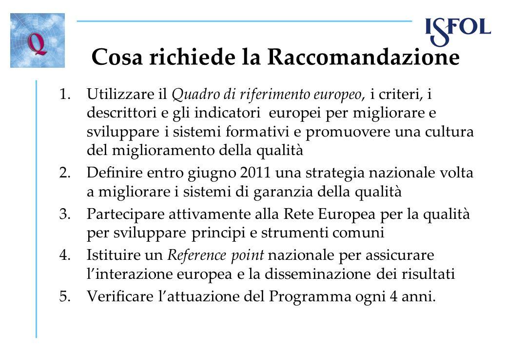 Cosa richiede la Raccomandazione 1.Utilizzare il Quadro di riferimento europeo, i criteri, i descrittori e gli indicatori europei per migliorare e svi