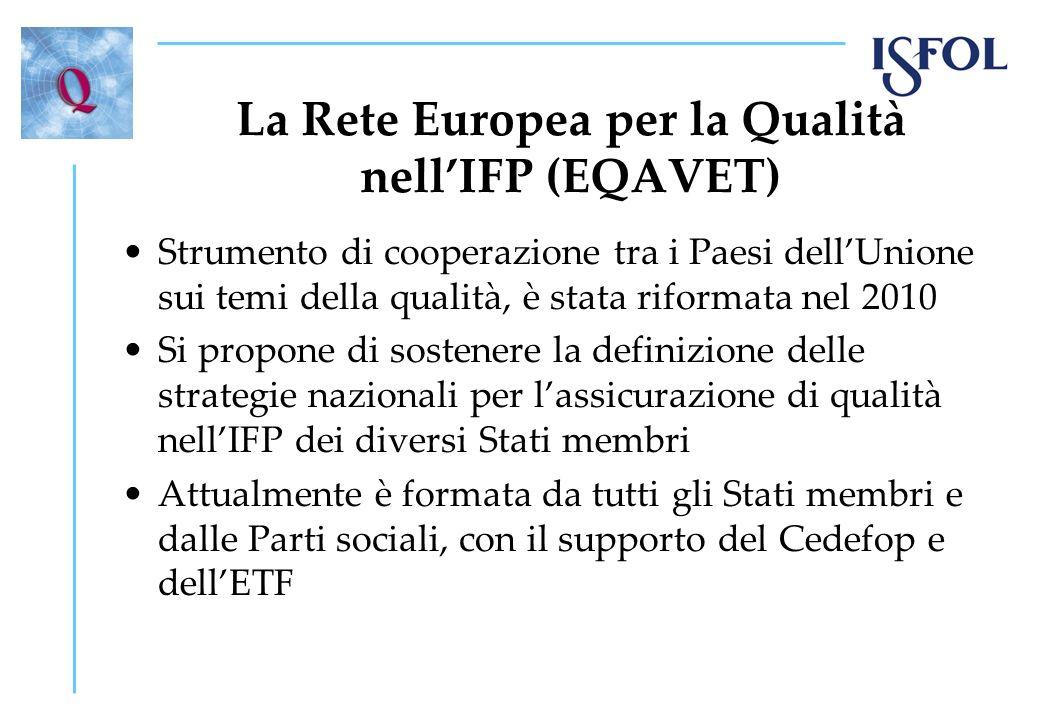 La Rete Europea per la Qualità nellIFP (EQAVET) Strumento di cooperazione tra i Paesi dellUnione sui temi della qualità, è stata riformata nel 2010 Si
